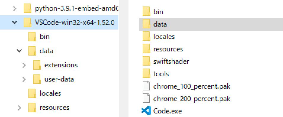 VSCodeのdataフォルダの配置